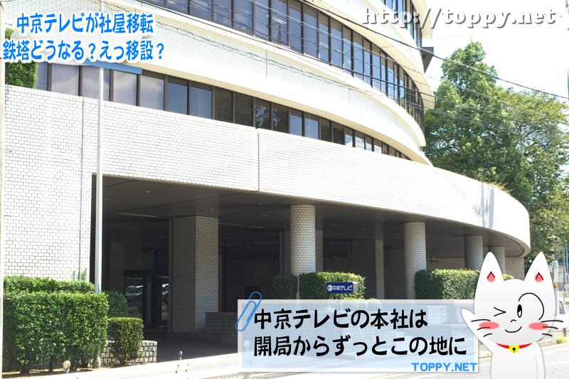 中京テレビ放送